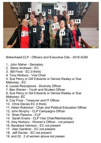 Birkenhead CLP Norbury