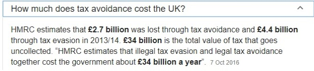 how much does tax avoidance cost in the UK