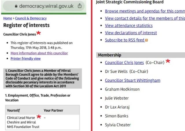 councillor chris jones glaring conflict of interest
